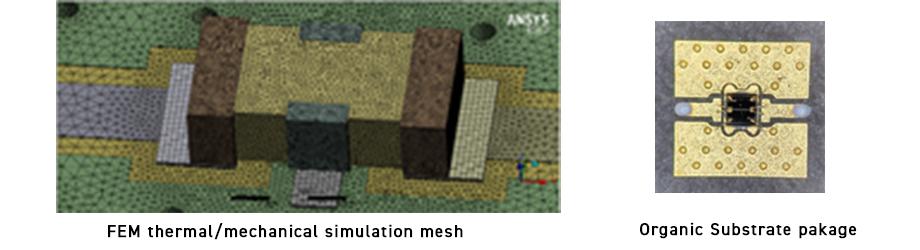 ミニサーキット LTCC シミュレーション技術